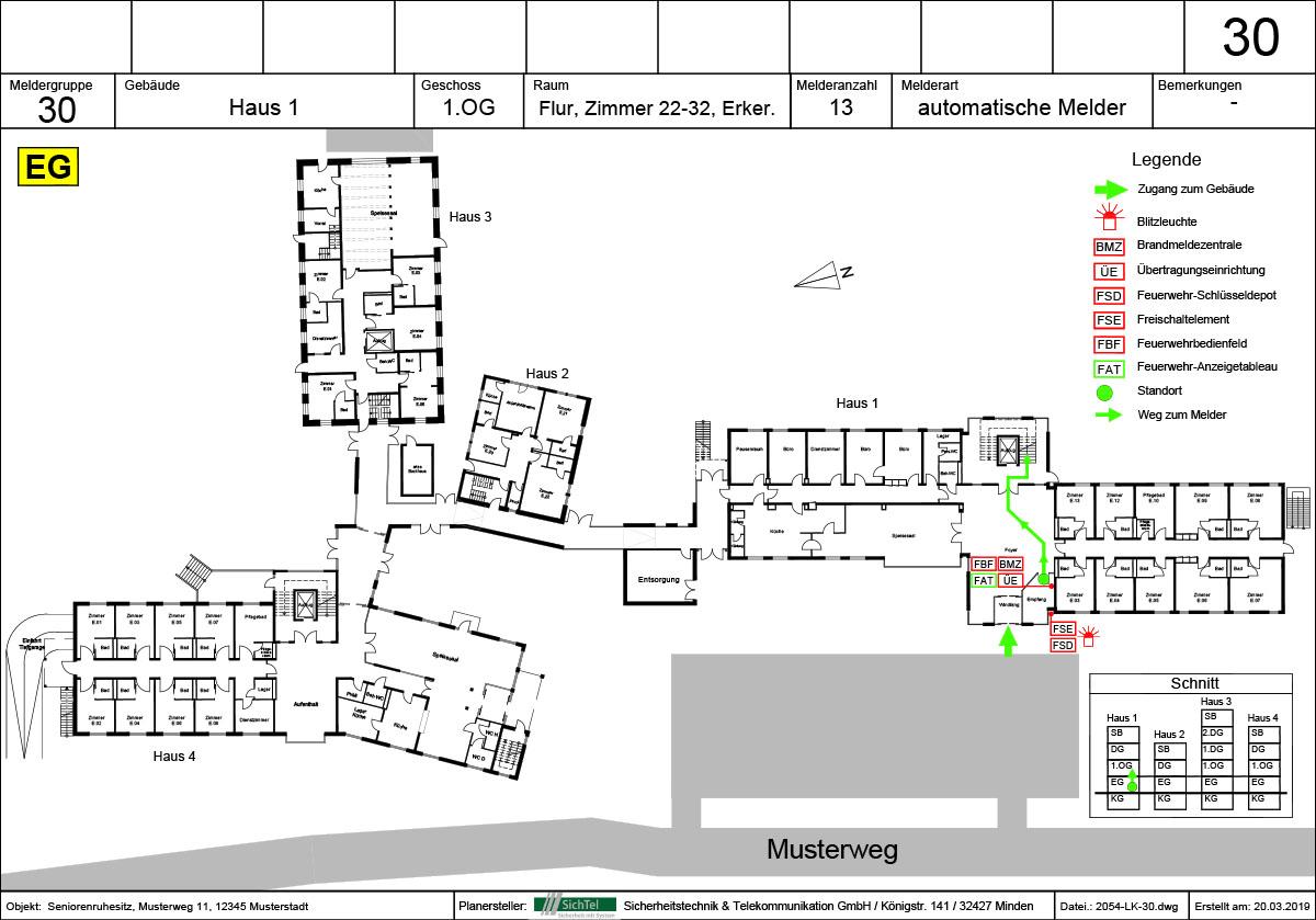 Feuerwehrlaufkarte individuell erstellt von SichTel